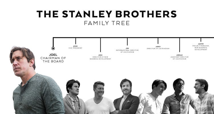 Meet The Stanley Brothers